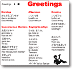 Learn common Japanese greetings with sound