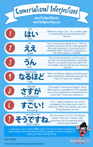 Aizuchi Japanese Conversational Interjections