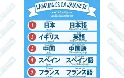 Countries and Language Names in Japanese